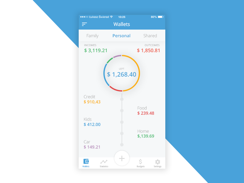 family budgeting apps
